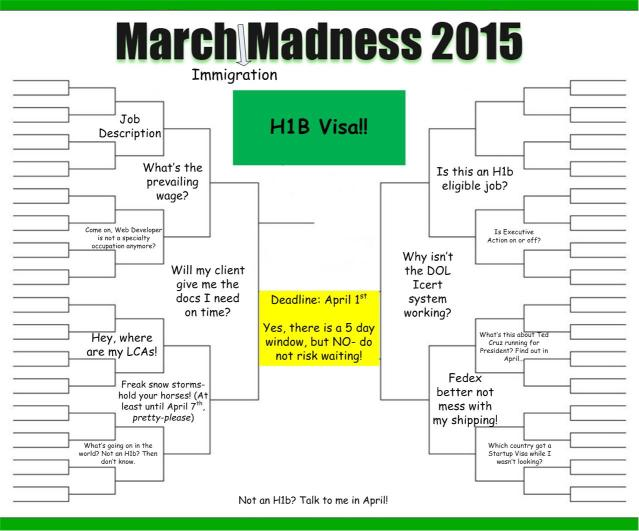 March immigration Madness - by Tahmina Watson